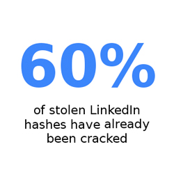 LinkedIn confirms hack, over 60% of stolen passwords already cracked
