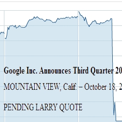 Accidental data leak wipes $22bn off Google's stock value